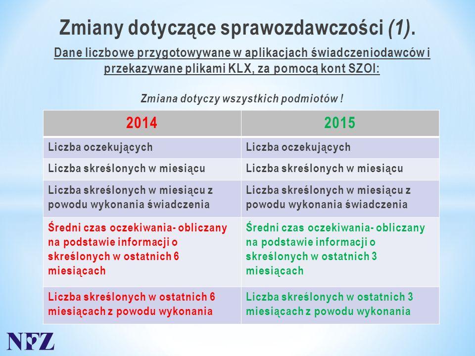 Dane liczbowe przygotowywane w aplikacjach świadczeniodawców i przekazywane plikami KLX, za pomocą kont SZOI: Zmiany dotyczące sprawozdawczości (1).