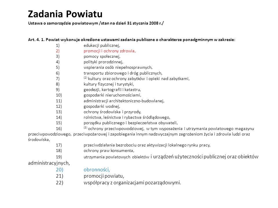 Zadania Powiatu Ustawa o samorządzie powiatowym /stan na dzień 31 stycznia 2008 r./ Art.