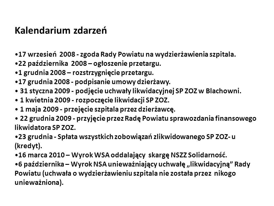 Kalendarium zdarzeń 17 wrzesień 2008 - zgoda Rady Powiatu na wydzierżawienia szpitala. 22 października 2008 – ogłoszenie przetargu. 1 grudnia 2008 – r