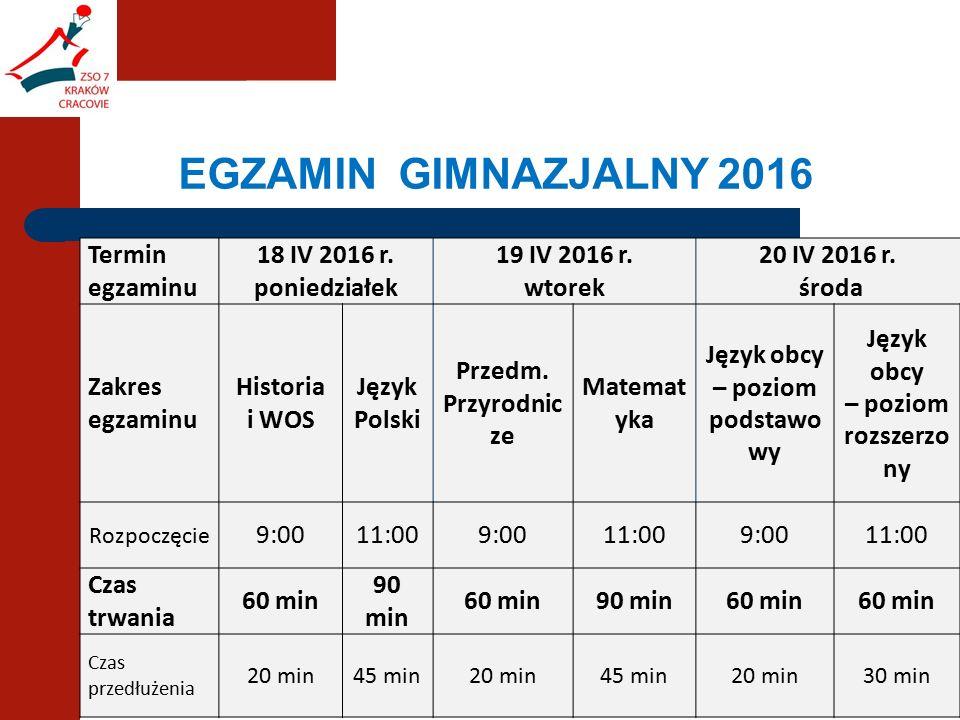 EGZAMIN GIMNAZJALNY 2016 Termin egzaminu 18 IV 2016 r.