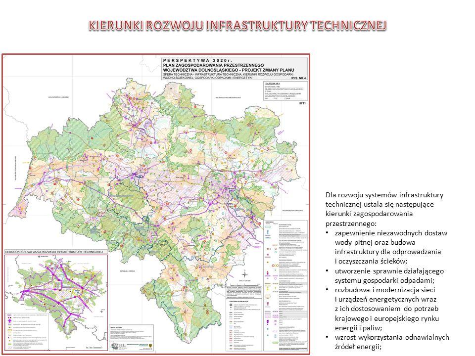 Dla rozwoju systemów infrastruktury technicznej ustala się następujące kierunki zagospodarowania przestrzennego: zapewnienie niezawodnych dostaw wody pitnej oraz budowa infrastruktury dla odprowadzania i oczyszczania ścieków; utworzenie sprawnie działającego systemu gospodarki odpadami; rozbudowa i modernizacja sieci i urządzeń energetycznych wraz z ich dostosowaniem do potrzeb krajowego i europejskiego rynku energii i paliw; wzrost wykorzystania odnawialnych źródeł energii;