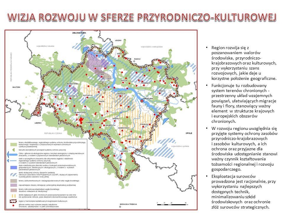Region rozwija się z poszanowaniem walorów środowiska, przyrodniczo- krajobrazowych oraz kulturowych, przy wykorzystaniu szans rozwojowych, jakie daje u korzystne położenie geograficzne.