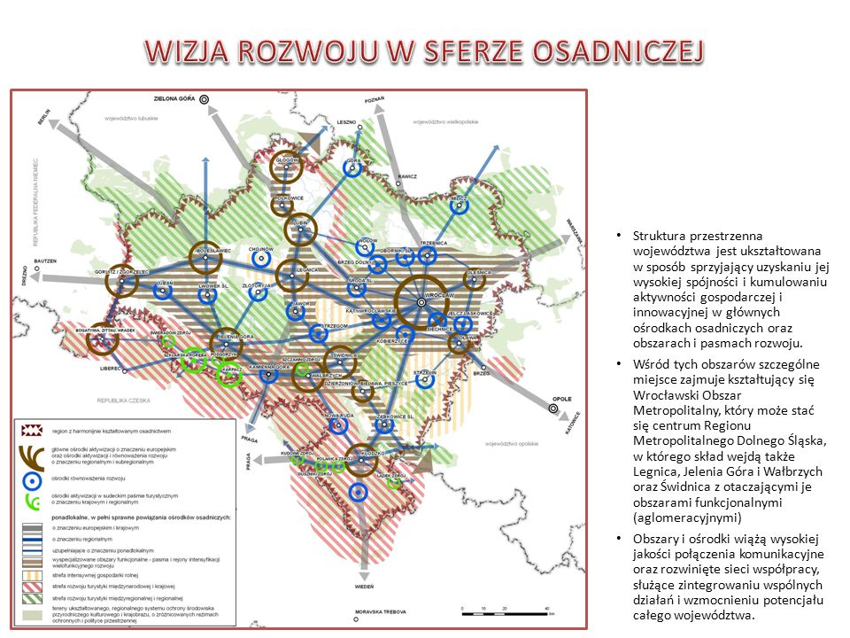 Struktura przestrzenna województwa jest ukształtowana w sposób sprzyjający uzyskaniu jej wysokiej spójności i kumulowaniu aktywności gospodarczej i innowacyjnej w głównych ośrodkach osadniczych oraz obszarach i pasmach rozwoju.