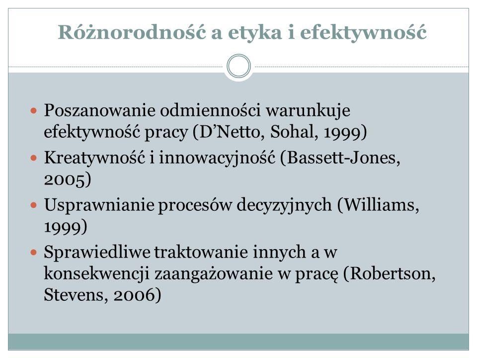 Różnorodność a etyka i efektywność Poszanowanie odmienności warunkuje efektywność pracy (D'Netto, Sohal, 1999) Kreatywność i innowacyjność (Bassett-Jones, 2005) Usprawnianie procesów decyzyjnych (Williams, 1999) Sprawiedliwe traktowanie innych a w konsekwencji zaangażowanie w pracę (Robertson, Stevens, 2006)