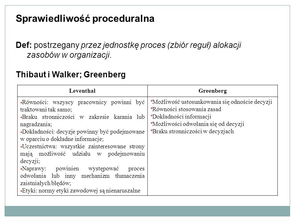 Sprawiedliwość proceduralna Def: postrzegany przez jednostkę proces (zbiór reguł) alokacji zasobów w organizacji.
