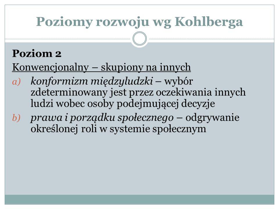 Poziomy rozwoju wg Kohlberga Poziom 2 Konwencjonalny – skupiony na innych a) konformizm międzyludzki – wybór zdeterminowany jest przez oczekiwania innych ludzi wobec osoby podejmującej decyzje b) prawa i porządku społecznego – odgrywanie określonej roli w systemie społecznym