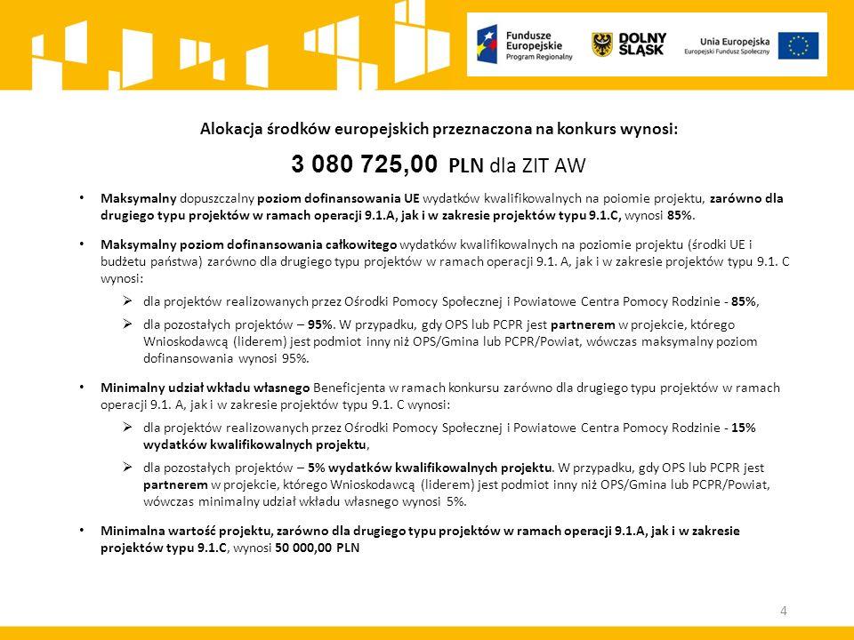 Alokacja środków europejskich przeznaczona na konkurs wynosi: 3 080 725,00 PLN dla ZIT AW Maksymalny dopuszczalny poziom dofinansowania UE wydatków kwalifikowalnych na poiomie projektu, zarówno dla drugiego typu projektów w ramach operacji 9.1.A, jak i w zakresie projektów typu 9.1.C, wynosi 85%.