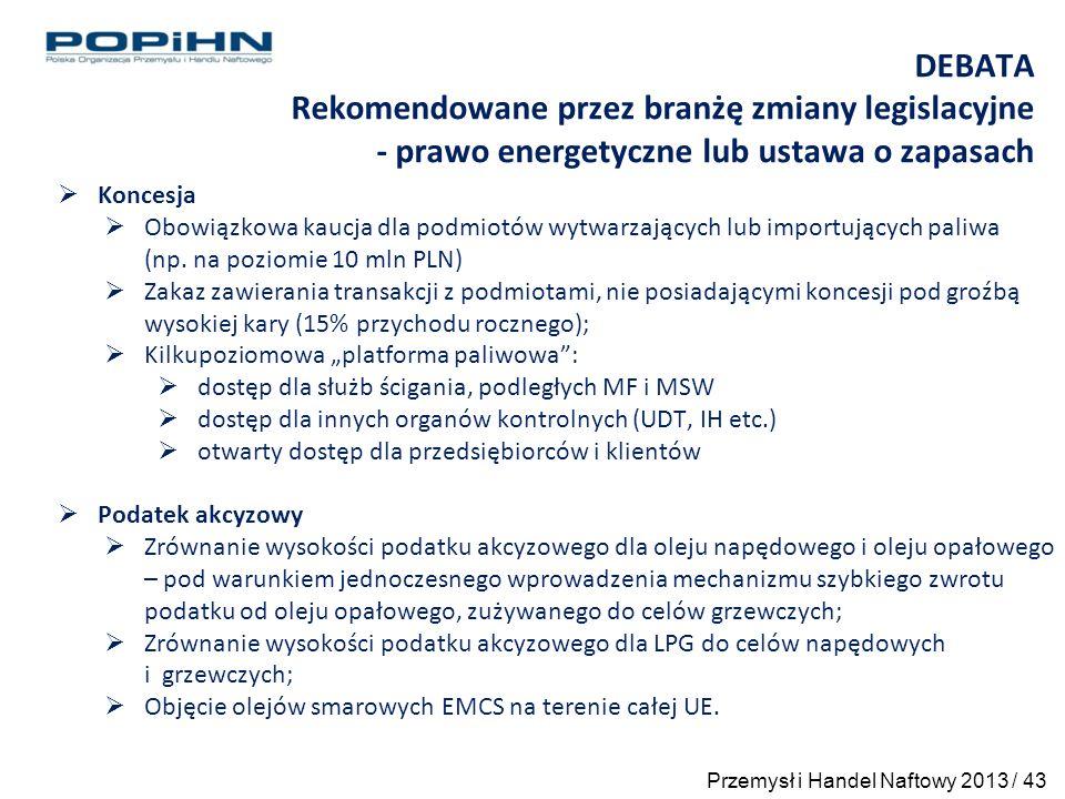 DEBATA Rekomendowane przez branżę zmiany legislacyjne - prawo energetyczne lub ustawa o zapasach  Koncesja  Obowiązkowa kaucja dla podmiotów wytwarz