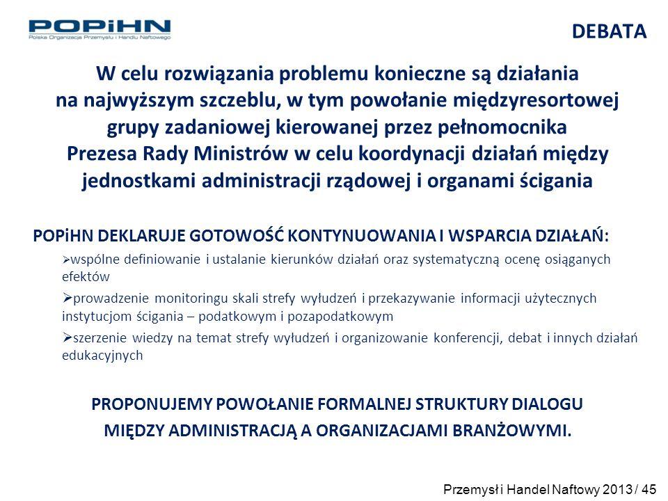 W celu rozwiązania problemu konieczne są działania na najwyższym szczeblu, w tym powołanie międzyresortowej grupy zadaniowej kierowanej przez pełnomoc