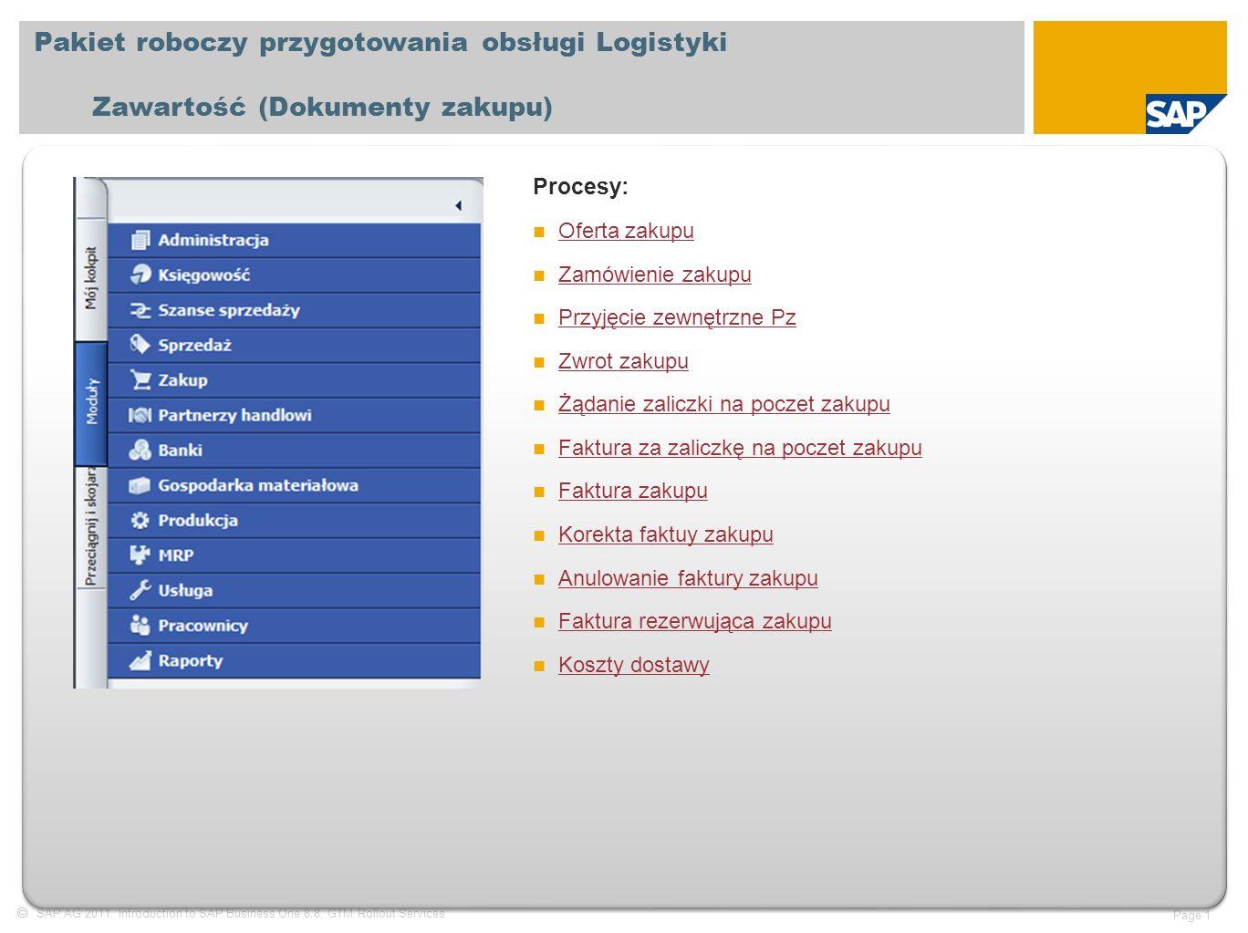  SAP AG 2011, Introduction to SAP Business One 8.8, GTM Rollout Services Page 1 Pakiet roboczy przygotowania obsługi Logistyki Zawartość (Dokumenty zakupu) Procesy: Oferta zakupu Zamówienie zakupu Przyjęcie zewnętrzne Pz Zwrot zakupu Żądanie zaliczki na poczet zakupu Faktura za zaliczkę na poczet zakupu Faktura zakupu Korekta faktuy zakupu Anulowanie faktury zakupu Faktura rezerwująca zakupu Koszty dostawy