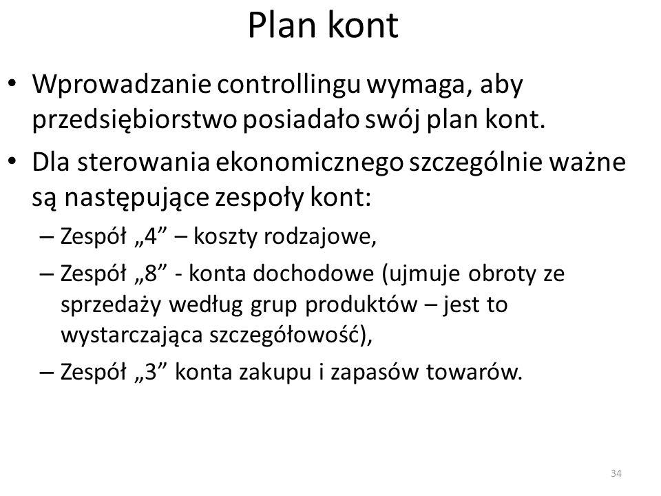 Plan kont Wprowadzanie controllingu wymaga, aby przedsiębiorstwo posiadało swój plan kont.