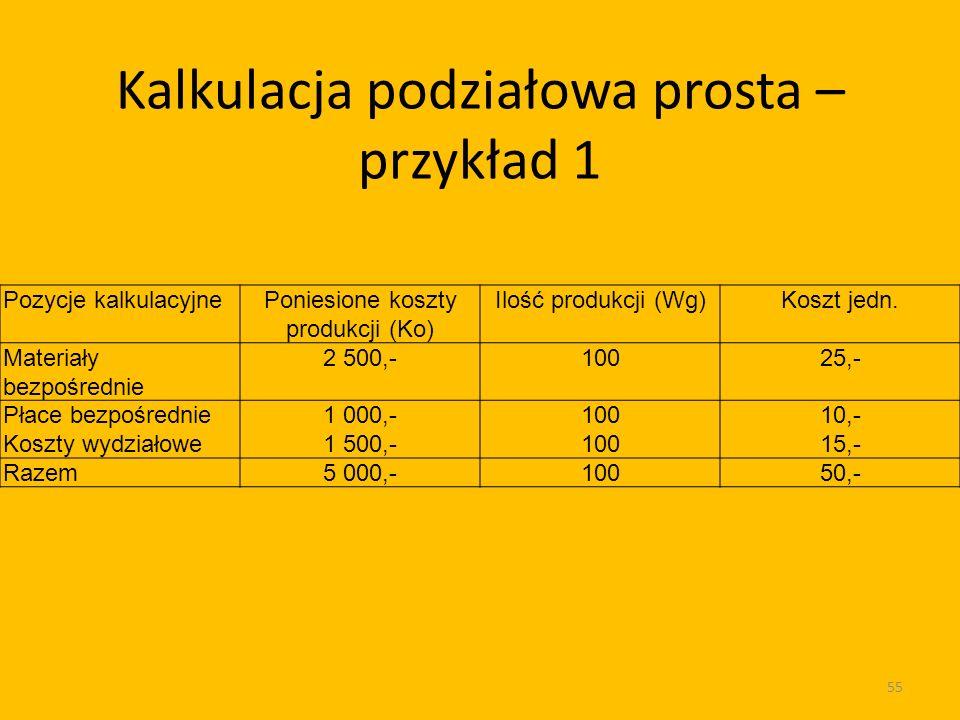 Kalkulacja podziałowa prosta – przykład 1 Pozycje kalkulacyjnePoniesione koszty produkcji (Ko) Ilość produkcji (Wg)Koszt jedn.