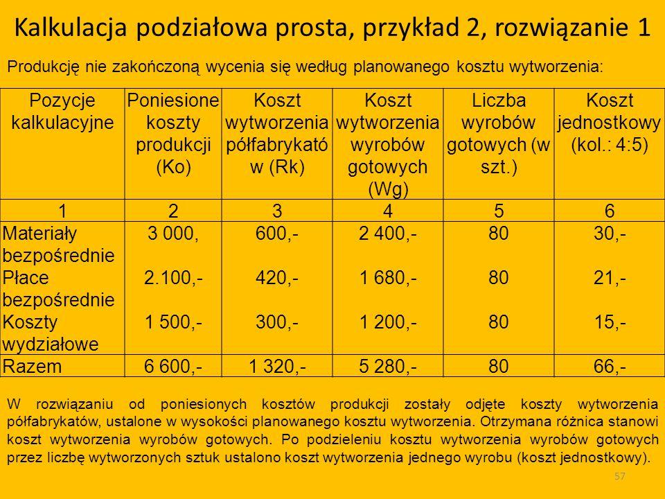 Kalkulacja podziałowa prosta, przykład 2, rozwiązanie 1 Pozycje kalkulacyjne Poniesione koszty produkcji (Ko) Koszt wytworzenia półfabrykató w (Rk) Koszt wytworzenia wyrobów gotowych (Wg) Liczba wyrobów gotowych (w szt.) Koszt jednostkowy (kol.: 4:5) 123456 Materiały bezpośrednie Płace bezpośrednie Koszty wydziałowe 3 000, 2.100,- 1 500,- 600,- 420,- 300,- 2 400,- 1 680,- 1 200,- 80 30,- 21,- 15,- Razem6 600,-1 320,-5 280,-8066,- 57 Produkcję nie zakończoną wycenia się według planowanego kosztu wytworzenia: W rozwiązaniu od poniesionych kosztów produkcji zostały odjęte koszty wytworzenia półfabrykatów, ustalone w wysokości planowanego kosztu wytworzenia.