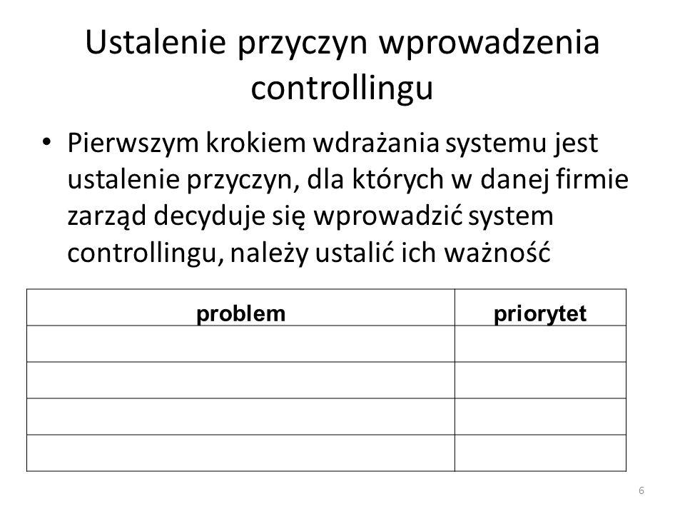 Ustalenie przyczyn wprowadzenia controllingu Pierwszym krokiem wdrażania systemu jest ustalenie przyczyn, dla których w danej firmie zarząd decyduje się wprowadzić system controllingu, należy ustalić ich ważność 6 problempriorytet