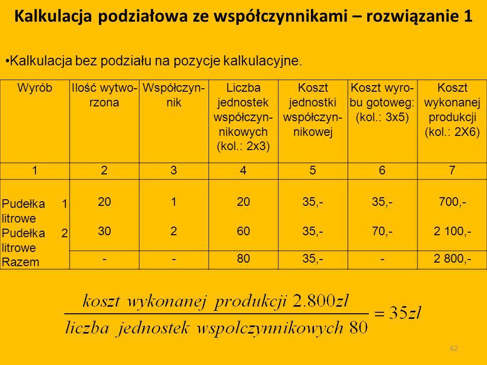 Kalkulacja podziałowa ze współczynnikami – rozwiązanie 1 WyróbIlość wytwo rzona Współczyn nik Liczba jednostek współczyn- nikowych (kol.: 2x3) Koszt jednostki współczyn- nikowej Koszt wyro bu gotoweg: (kol.: 3x5) Koszt wykonanej produkcji (kol.: 2X6) 1234567 Pudełka 1 litrowe Pudełka 2 litrowe Razem 20 30 1212 20 60 35,- 70,- 700,- 2 100,- --8035,--2 800,- 62 Kalkulacja bez podziału na pozycje kalkulacyjne.