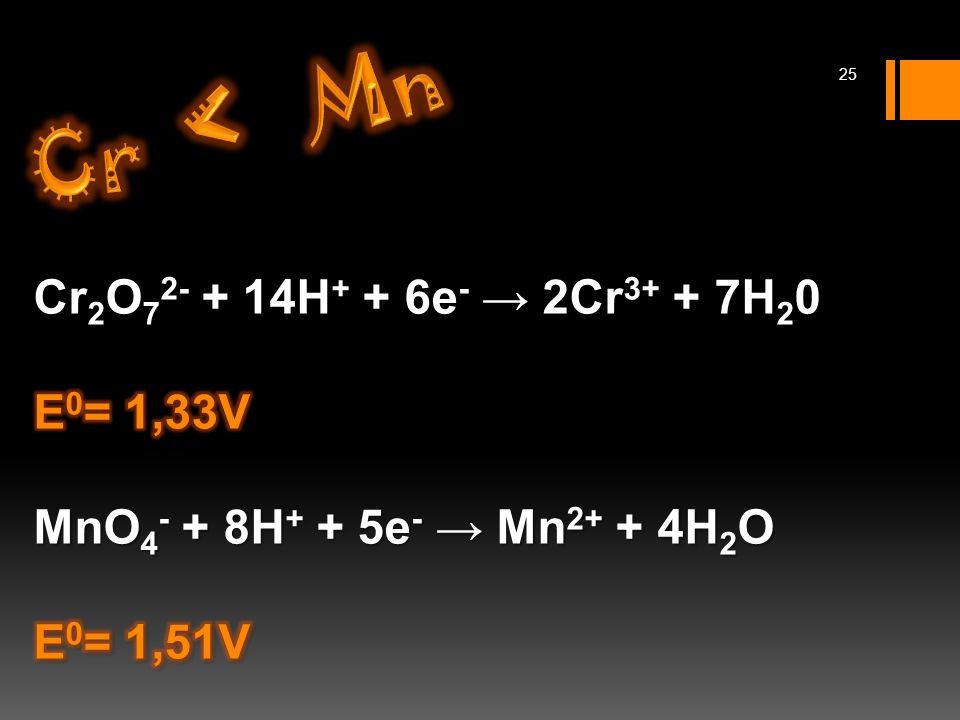 (NH 4 ) 2 Cr 2 O 7 temperatura Cr 2 O 3 + N 2 ↑ + 4H 2 O 26