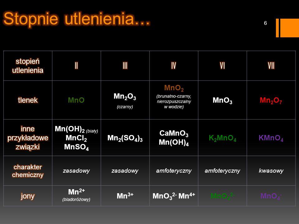 MnO Mn 2 O 3 (czarny) MnO 2 (brunatno-czarny, nierozpuszczalny w wodzie) MnO 3 Mn 2 O 7 Mn(OH) 2 (biały) MnCl 2 MnSO 4 Mn 2 (SO 4 ) 3 CaMnO 3 Mn(OH) 4 K 2 MnO 4 KMnO 4 zasadowy amfoteryczny kwasowy Mn 2+ (bladoróżowy) Mn 3+ MnO 3 2- Mn 4+ MnO 4 2- MnO 4 - 6