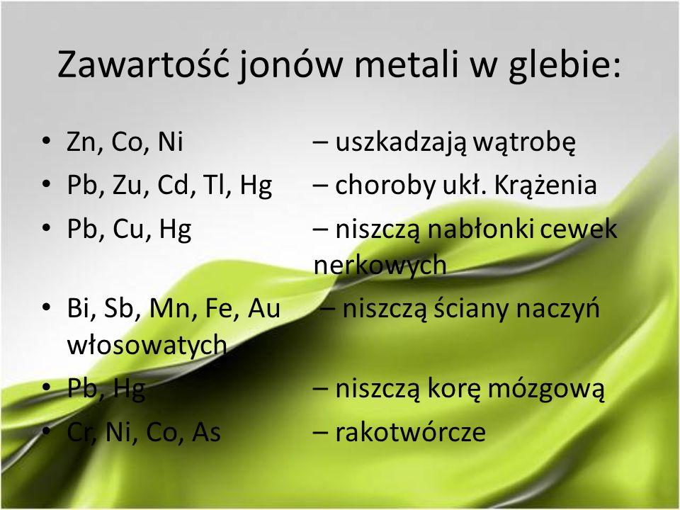 Zawartość jonów metali w glebie: Zn, Co, Ni – uszkadzają wątrobę Pb, Zu, Cd, Tl, Hg– choroby ukł. Krążenia Pb, Cu, Hg – niszczą nabłonki cewek nerkowy