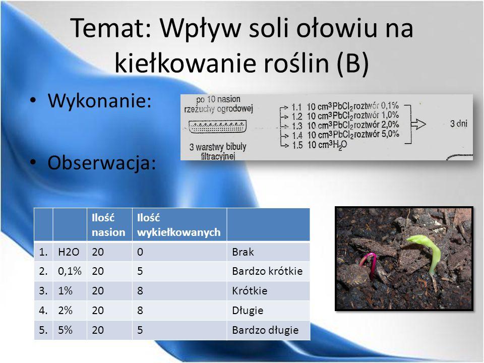 Temat: Wpływ soli ołowiu na kiełkowanie roślin (B) Wykonanie: Obserwacja: Ilość nasion Ilość wykiełkowanych 1.H2O200Brak 2.0,1%205Bardzo krótkie 3.1%208Krótkie 4.2%208Długie 5.5%205Bardzo długie