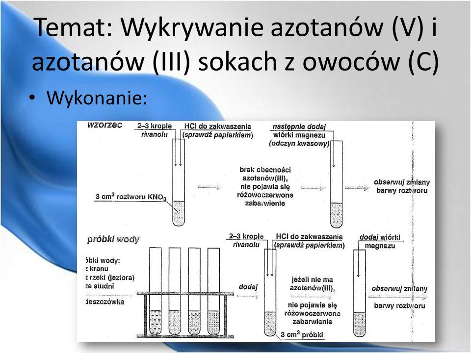 Temat: Wykrywanie azotanów (V) i azotanów (III) sokach z owoców (C) Wykonanie: