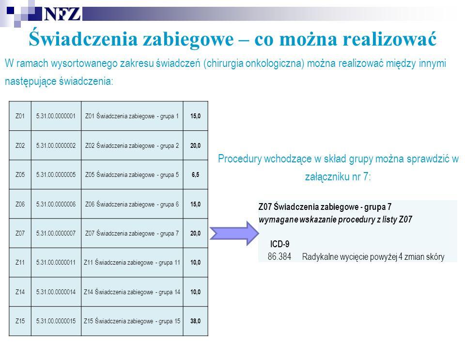 Świadczenia zabiegowe – co można realizować W ramach wysortowanego zakresu świadczeń (chirurgia onkologiczna) można realizować między innymi następujące świadczenia: Z015.31.00.0000001Z01 Świadczenia zabiegowe - grupa 1 15,0 Z025.31.00.0000002Z02 Świadczenia zabiegowe - grupa 2 20,0 Z055.31.00.0000005Z05 Świadczenia zabiegowe - grupa 5 6,5 Z065.31.00.0000006Z06 Świadczenia zabiegowe - grupa 6 15,0 Z075.31.00.0000007Z07 Świadczenia zabiegowe - grupa 7 20,0 Z115.31.00.0000011Z11 Świadczenia zabiegowe - grupa 11 10,0 Z145.31.00.0000014Z14 Świadczenia zabiegowe - grupa 14 10,0 Z155.31.00.0000015Z15 Świadczenia zabiegowe - grupa 15 38,0 Procedury wchodzące w skład grupy można sprawdzić w załączniku nr 7: Z07 Świadczenia zabiegowe - grupa 7 wymagane wskazanie procedury z listy Z07 ICD-9 86.384Radykalne wycięcie powyżej 4 zmian skóry