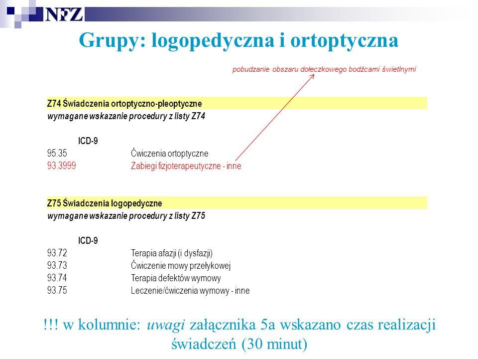 Grupy: logopedyczna i ortoptyczna Z74 Świadczenia ortoptyczno-pleoptyczne wymagane wskazanie procedury z listy Z74 ICD-9 95.35Ćwiczenia ortoptyczne 93.3999Zabiegi fizjoterapeutyczne - inne Z75 Świadczenia logopedyczne wymagane wskazanie procedury z listy Z75 ICD-9 93.72Terapia afazji (i dysfazji) 93.73Ćwiczenie mowy przełykowej 93.74Terapia defektów wymowy 93.75Leczenie/ćwiczenia wymowy - inne !!.