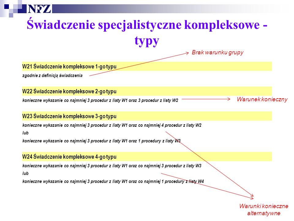Świadczenie specjalistyczne kompleksowe - typy W21 Świadczenie kompleksowe 1-go typu zgodnie z definicją świadczenia W22 Świadczenie kompleksowe 2-go typu konieczne wykazanie co najmniej 3 procedur z listy W1 oraz 3 procedur z listy W2 W23 Świadczenie kompleksowe 3-go typu konieczne wykazanie co najmniej 3 procedur z listy W1 oraz co najmniej 4 procedur z listy W2 lub konieczne wykazanie co najmniej 3 procedur z listy W1 oraz 1 procedury z listy W3 W24 Świadczenie kompleksowe 4-go typu konieczne wykazanie co najmniej 3 procedur z listy W1 oraz co najmniej 3 procedur z listy W3 lub konieczne wykazanie co najmniej 3 procedur z listy W1 oraz co najmniej 1 procedury z listy W4 Brak warunku grupy Warunek konieczny Warunki konieczne alternatywne
