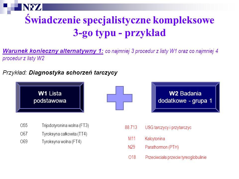 Świadczenie specjalistyczne kompleksowe 3-go typu - przykład Warunek konieczny alternatywny 1: co najmniej 3 procedur z listy W1 oraz co najmniej 4 procedur z listy W2 Przykład: Diagnostyka schorzeń tarczycy W1 Lista podstawowa W2 Badania dodatkowe - grupa 1 O55Trijodotyronina wolna (FT3) O67Tyroksyna całkowita (TT4) O69Tyroksyna wolna (FT4) N29Parathormon (PTH) M11Kalcytonina 88.713USG tarczycy i przytarczyc O18Przeciwciała przeciw tyreoglobulinie