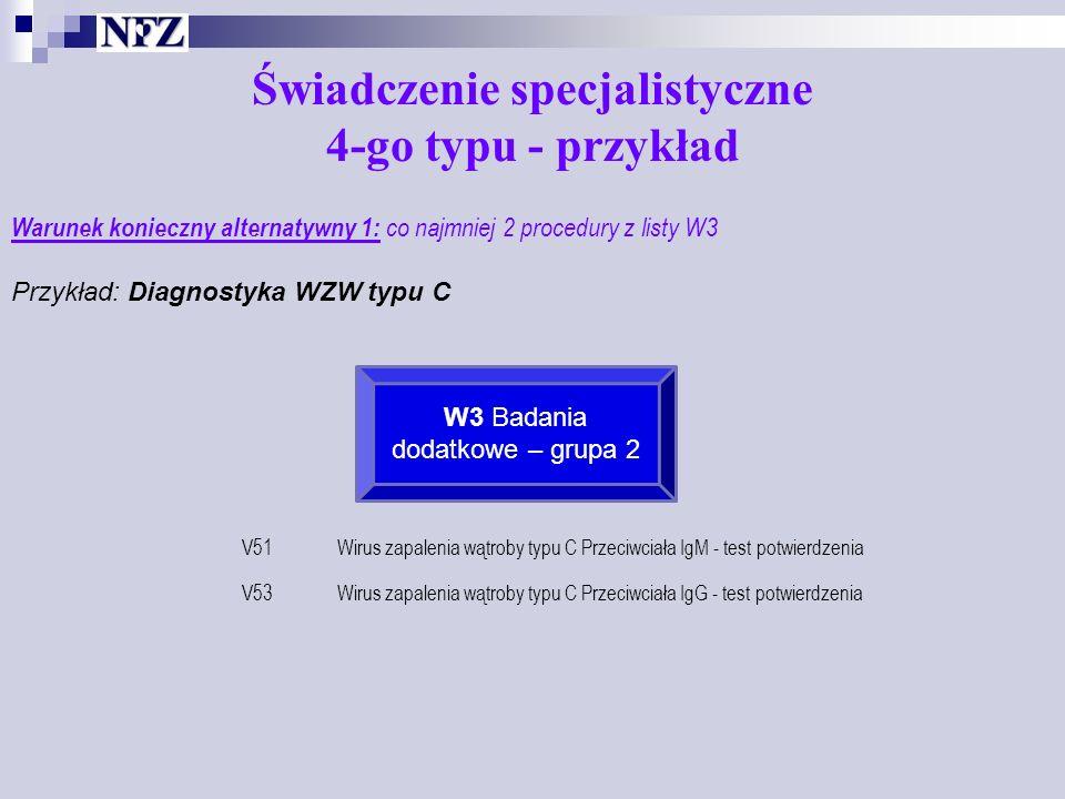 Świadczenie specjalistyczne 4-go typu - przykład Warunek konieczny alternatywny 1: co najmniej 2 procedury z listy W3 Przykład: Diagnostyka WZW typu C W3 Badania dodatkowe – grupa 2 V53Wirus zapalenia wątroby typu C Przeciwciała IgG - test potwierdzenia V51Wirus zapalenia wątroby typu C Przeciwciała IgM - test potwierdzenia