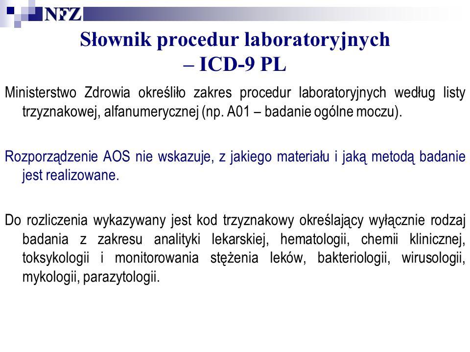 Słownik procedur laboratoryjnych – ICD-9 PL Ministerstwo Zdrowia określiło zakres procedur laboratoryjnych według listy trzyznakowej, alfanumerycznej (np.