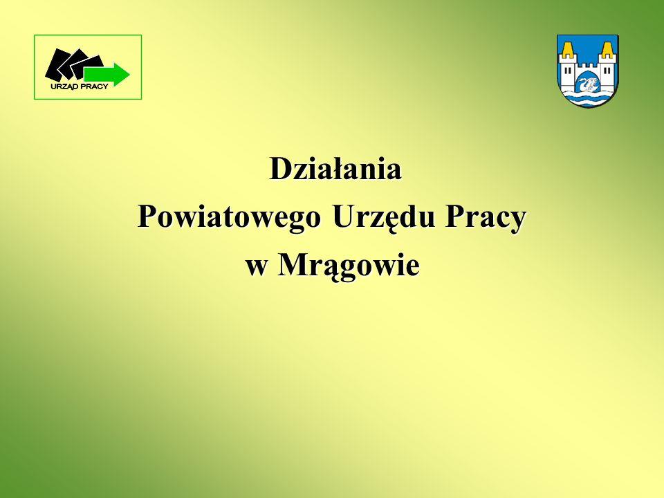 DZIĘKUJĘ ZA UWAGĘ Dyrektor Powiatowego Urzędu Pracy w Mrągowie Ewa Lidia Kowalska