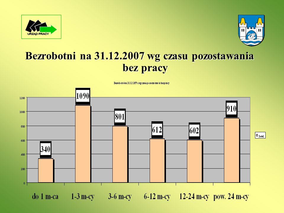 Bezrobotni na 31.12.2007 wg czasu pozostawania bez pracy