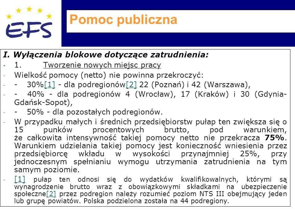 Pomoc publiczna I. Wyłączenia blokowe dotyczące zatrudnienia: - 1.