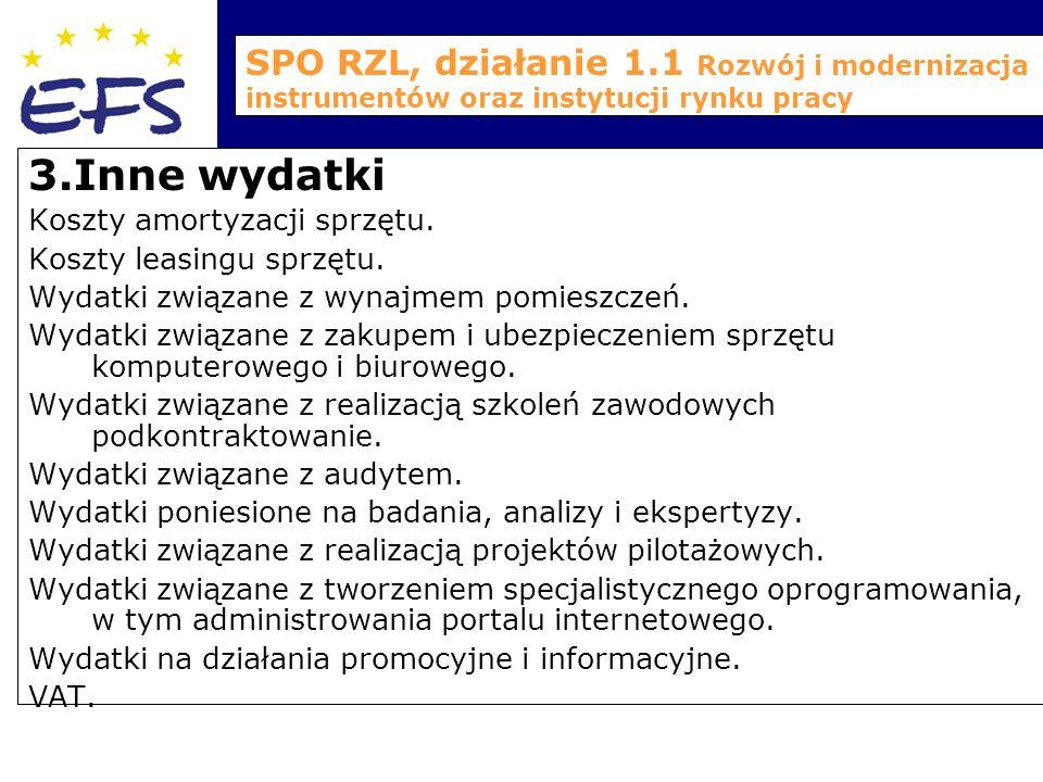 SPO RZL, działanie 1.1 Rozwój i modernizacja instrumentów oraz instytucji rynku pracy 3.Inne wydatki Koszty amortyzacji sprzętu.