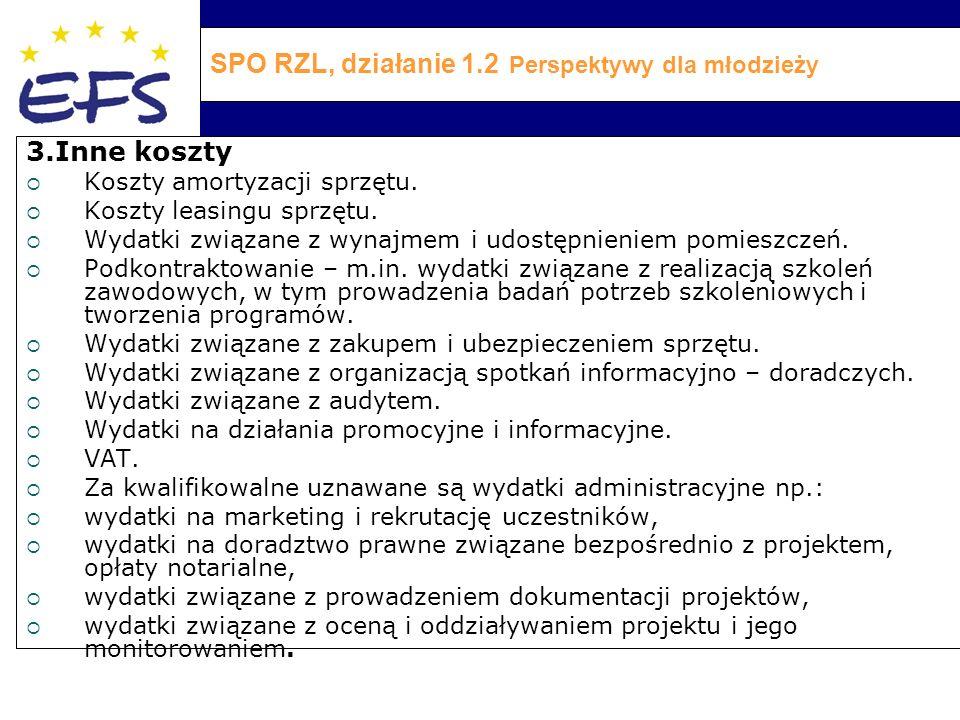 SPO RZL, działanie 1.2 Perspektywy dla młodzieży 3.Inne koszty  Koszty amortyzacji sprzętu.