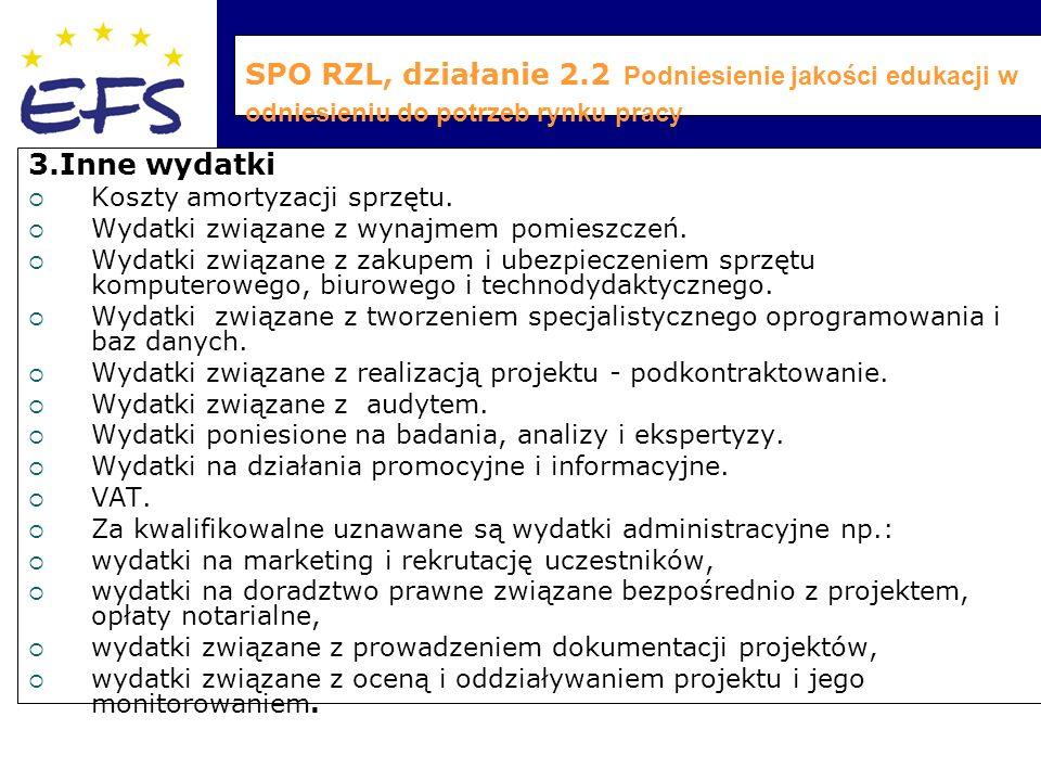 SPO RZL, działanie 2.2 Podniesienie jakości edukacji w odniesieniu do potrzeb rynku pracy 3.Inne wydatki  Koszty amortyzacji sprzętu.