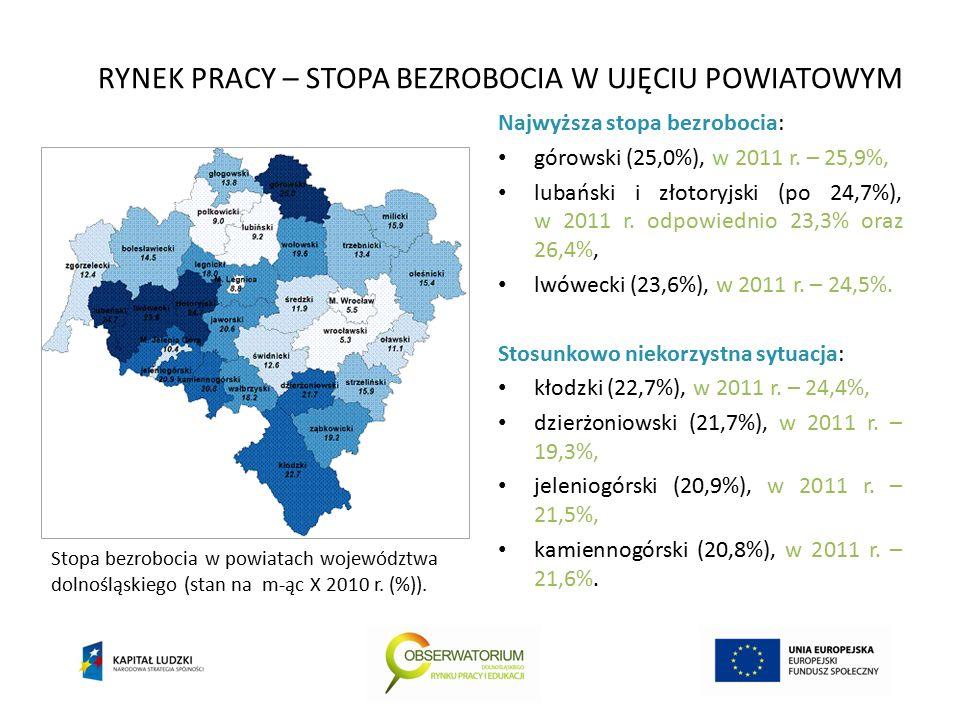 RYNEK PRACY – STOPA BEZROBOCIA W UJĘCIU POWIATOWYM Stopa bezrobocia w powiatach województwa dolnośląskiego (stan na m-ąc X 2010 r.