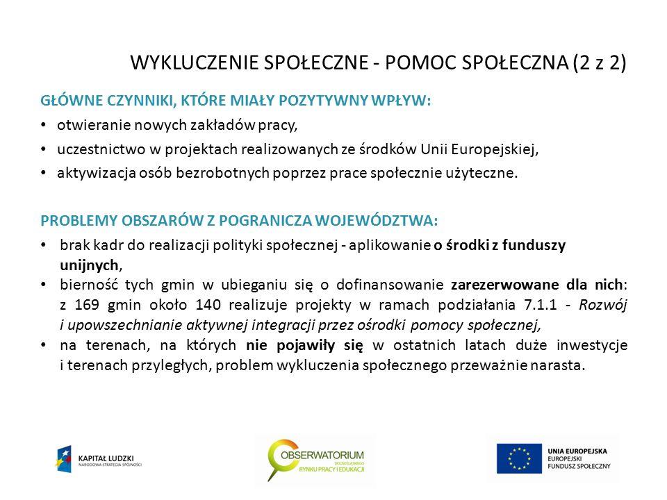 WYKLUCZENIE SPOŁECZNE - POMOC SPOŁECZNA (2 z 2) GŁÓWNE CZYNNIKI, KTÓRE MIAŁY POZYTYWNY WPŁYW: otwieranie nowych zakładów pracy, uczestnictwo w projektach realizowanych ze środków Unii Europejskiej, aktywizacja osób bezrobotnych poprzez prace społecznie użyteczne.