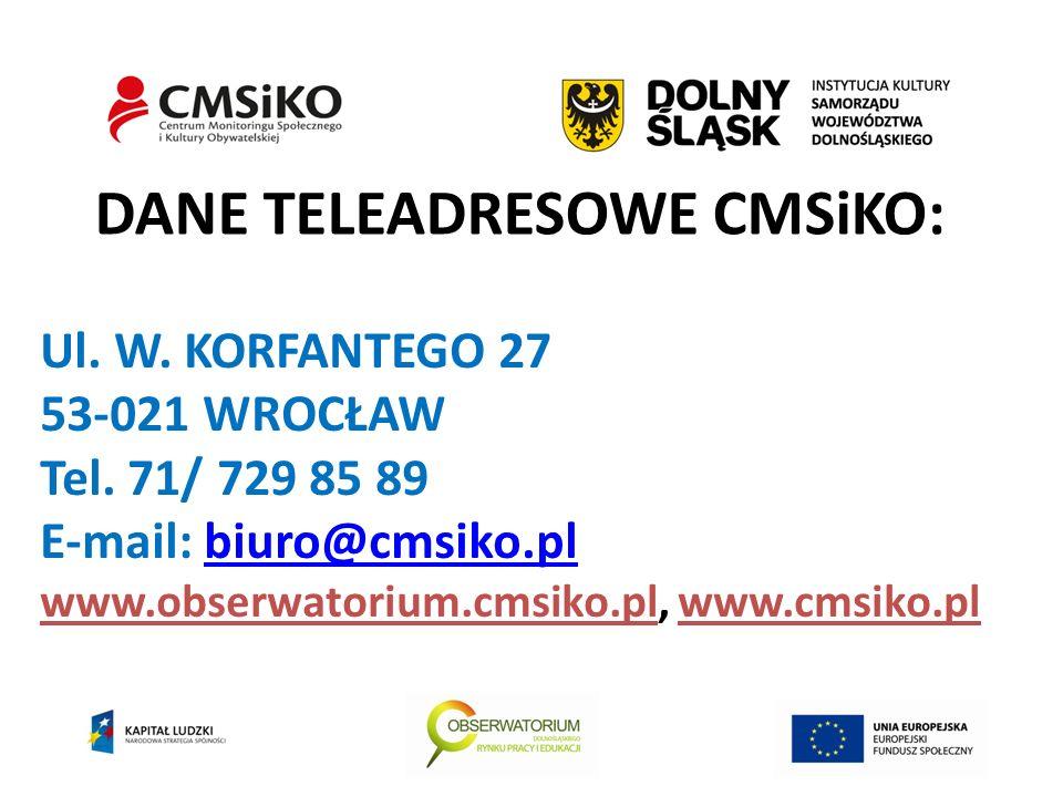Ul. W. KORFANTEGO 27 53-021 WROCŁAW Tel.
