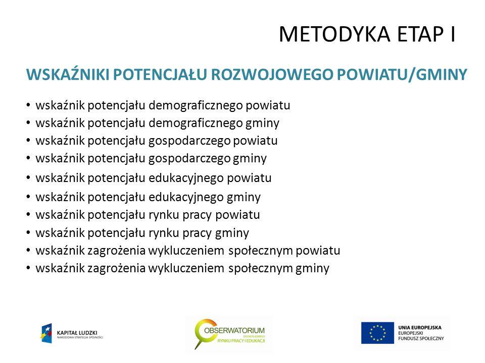 WNIOSKI I REKOMENDACJE (2 z 4) Promieniowanie silnych ośrodków gospodarczych na peryferia: powiatu grodzkiego m.