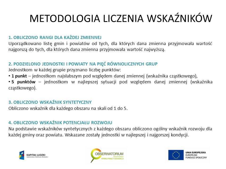 METODOLOGIA LICZENIA WSKAŹNIKÓW 1.