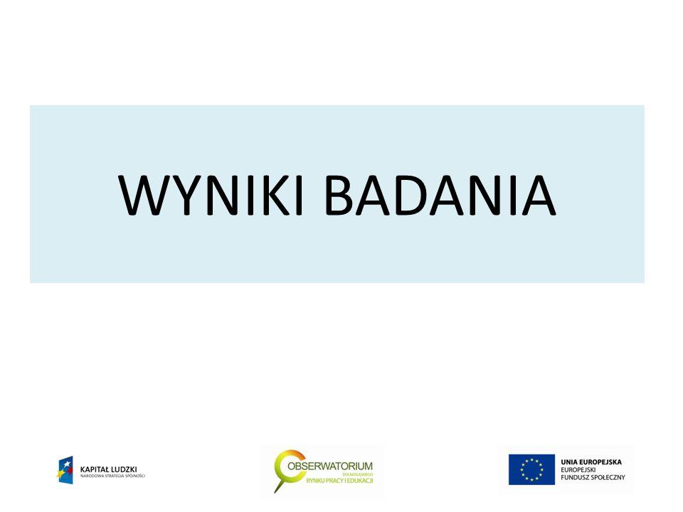 RYNEK PRACY - SPADEK I WZROST BEZROBOCIA W SKALI KRAJOWEJ Województwo dolnośląskie należy do tych, których rynek pracy najlepiej i najsilniej zareagowały na zmiany w latach 2005-2008.