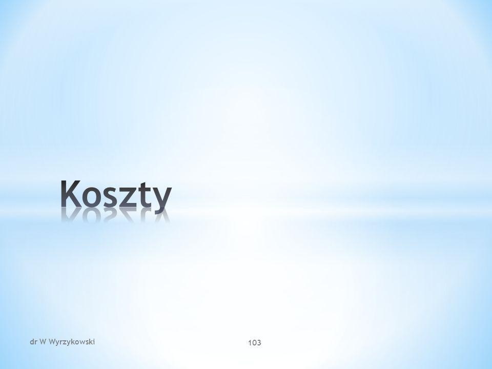 dr W Wyrzykowski 103