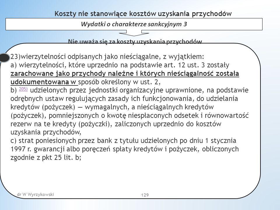 Koszty nie stanowiące kosztów uzyskania przychodów 23)wierzytelności odpisanych jako nieściągalne, z wyjątkiem: a) wierzytelności, które uprzednio na podstawie art.