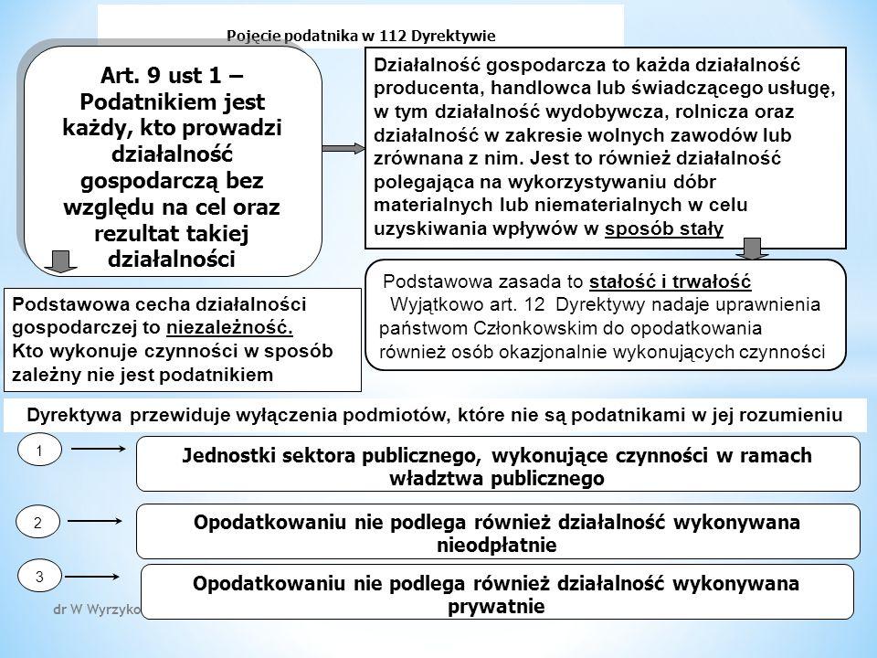 dr W Wyrzykowski 181 Pojęcie podatnika w 112 Dyrektywie Art.