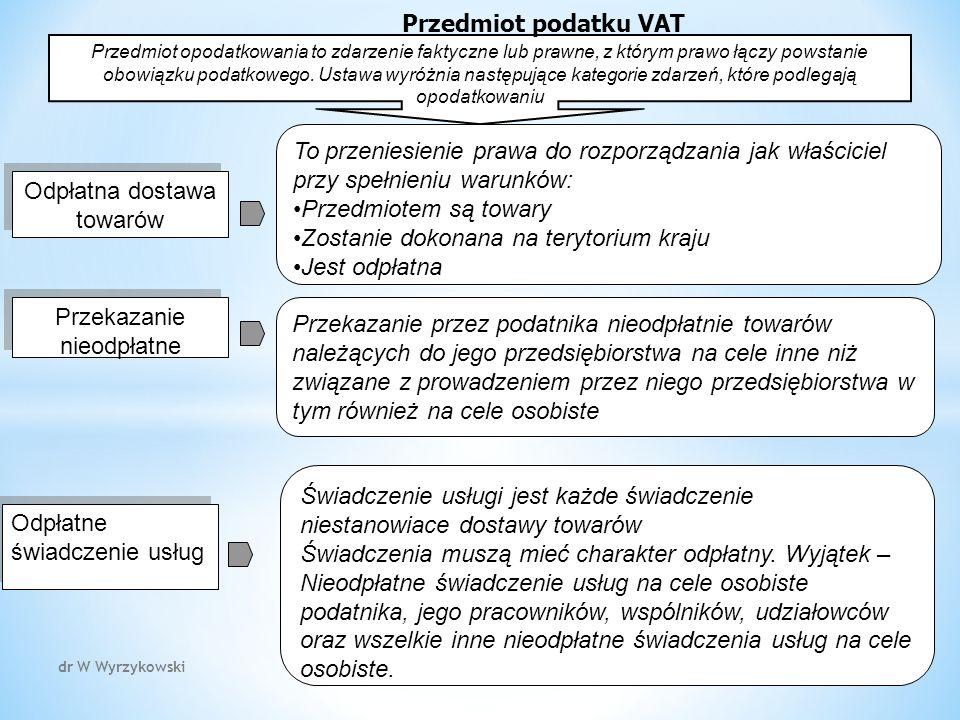 dr W Wyrzykowski 182 Przedmiot opodatkowania to zdarzenie faktyczne lub prawne, z którym prawo łączy powstanie obowiązku podatkowego.