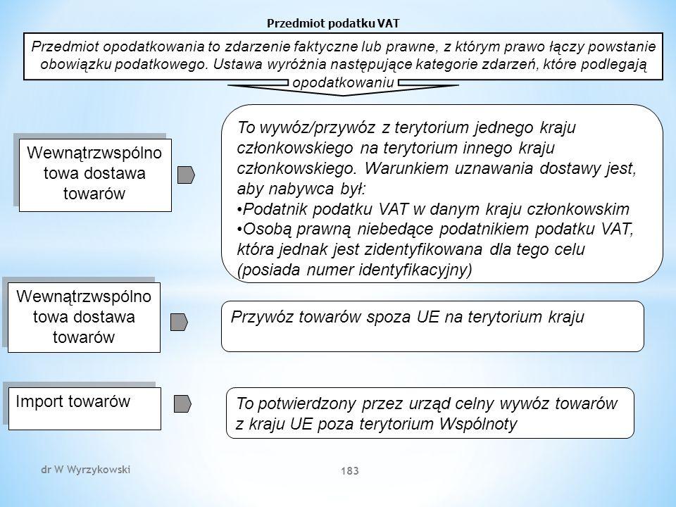dr W Wyrzykowski 183 Przedmiot opodatkowania to zdarzenie faktyczne lub prawne, z którym prawo łączy powstanie obowiązku podatkowego.