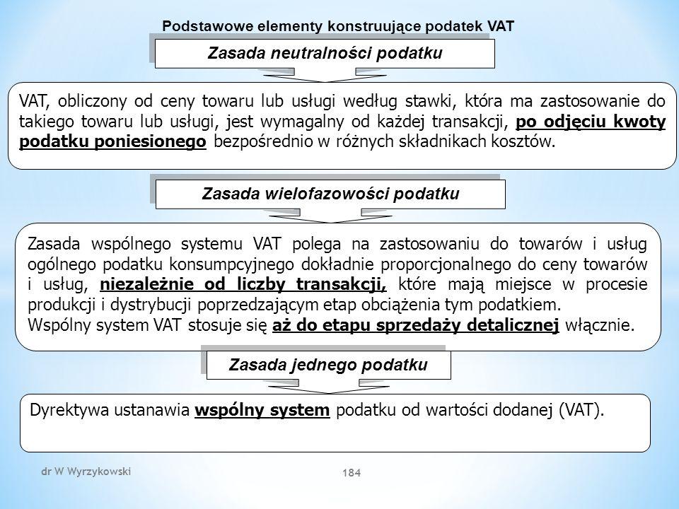dr W Wyrzykowski 184 Zasada neutralności podatku VAT, obliczony od ceny towaru lub usługi według stawki, która ma zastosowanie do takiego towaru lub usługi, jest wymagalny od każdej transakcji, po odjęciu kwoty podatku poniesionego bezpośrednio w różnych składnikach kosztów.