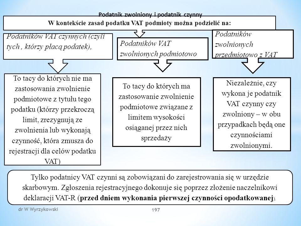 dr W Wyrzykowski 197 W kontekście zasad podatku VAT podmioty można podzielić na: Podatników VAT czynnych (czyli tych, którzy płacą podatek), Podatników VAT zwolnionych podmiotowo Podatników zwolnionych przedmiotowo z VAT To tacy do których nie ma zastosowania zwolnienie podmiotowe z tytułu tego podatku (którzy przekroczą limit, zrezygnują ze zwolnienia lub wykonają czynność, która zmusza do rejestracji dla celów podatku VAT) To tacy do których ma zastosowanie zwolnienie podmiotowe związane z limitem wysokości osiąganej przez nich sprzedaży Niezależnie, czy wykona je podatnik VAT czynny czy zwolniony – w obu przypadkach będą one czynnościami zwolnionymi.
