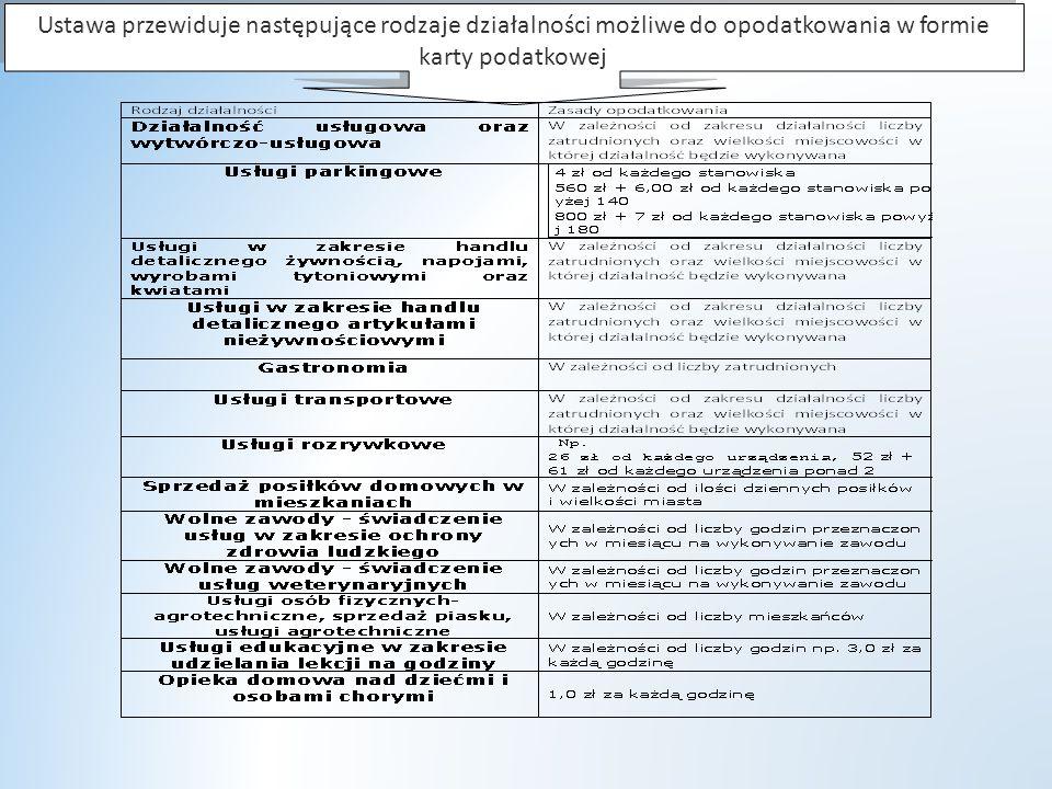 Ustawa przewiduje następujące rodzaje działalności możliwe do opodatkowania w formie karty podatkowej